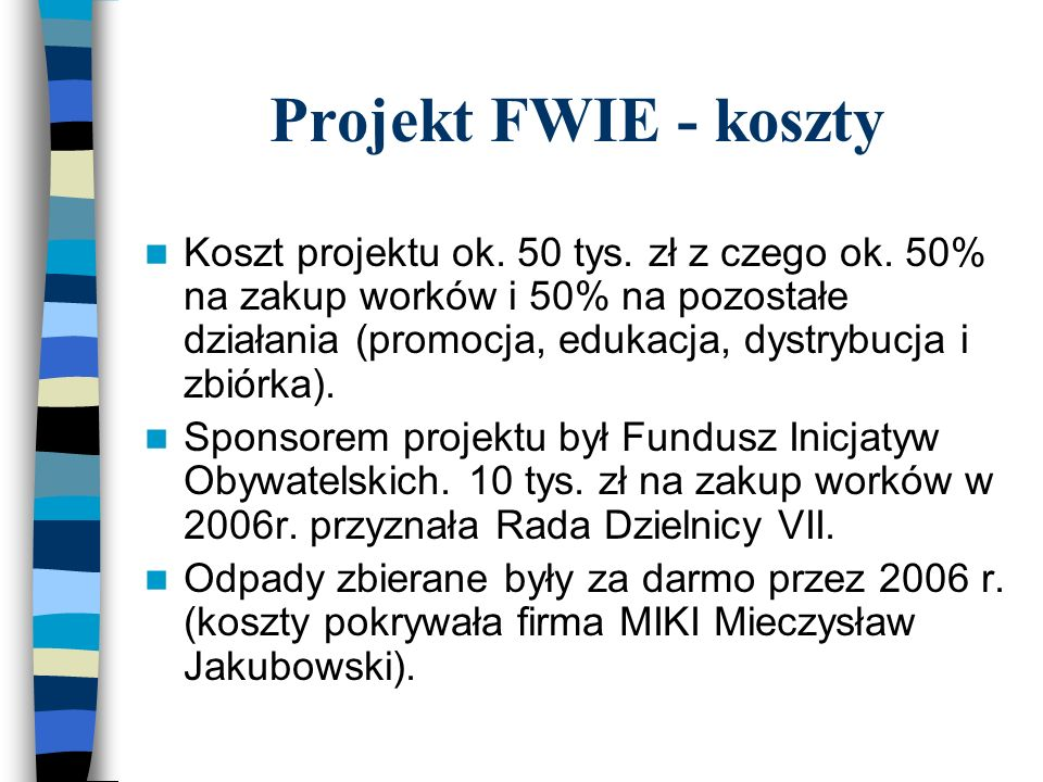 Projekt FWIE - koszty Koszt projektu ok. 50 tys. zł z czego ok.