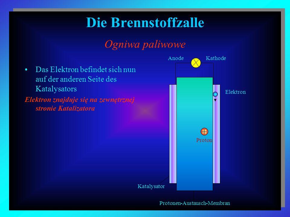 Die Brennstoffzalle Ogniwa paliwowe Das Elektron befindet sich nun auf der anderen Seite des Katalysators Elektron znajduje się na zewnętrznej stronie