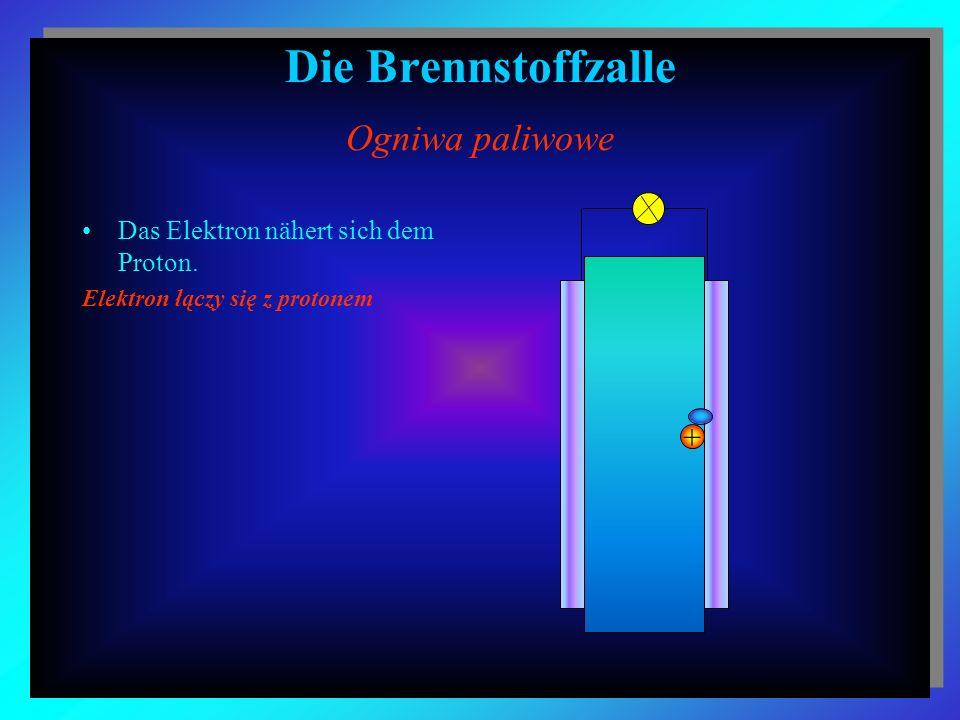 Die Brennstoffzalle Ogniwa paliwowe Das Elektron nähert sich dem Proton. Elektron łączy się z protonem +