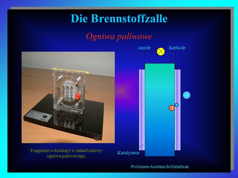 Die Brennstoffzalle Ogniwa paliwowe + Protonen-Austausch-Membran AnodeKathode Katalysator Fragment wchodzący w skład budowy ogniwa paliwowego.