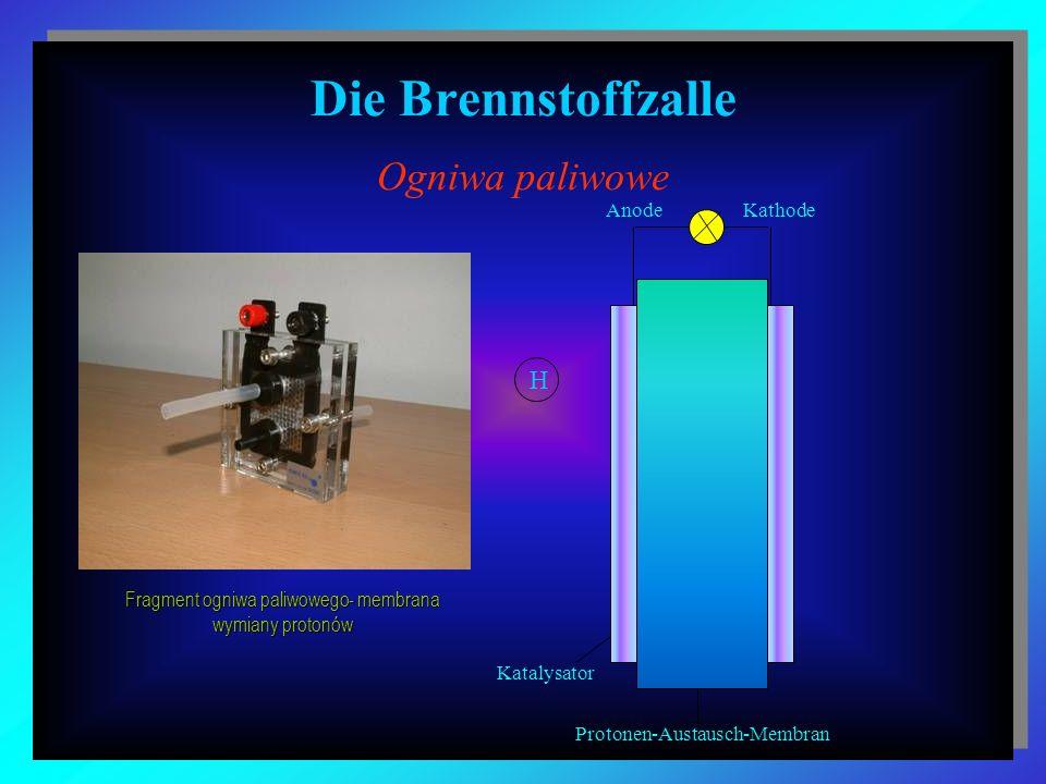 Die Brennstoffzalle Ogniwa paliwowe Katalysator Protonen-Austausch-Membran AnodeKathode H Fragment ogniwa paliwowego- membrana wymiany protonów