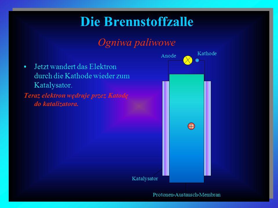 Die Brennstoffzalle Ogniwa paliwowe Das Elektron befindet sich nun auf der anderen Seite des Katalysators Elektron znajduje się na zewnętrznej stronie Katalizatora Elektron + Proton Katalysator Protonen-Austausch-Membran AnodeKathode
