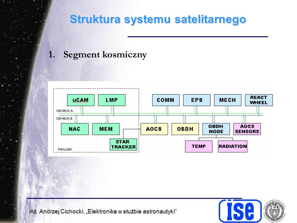 inż. Andrzej Cichocki, Elektronika w służbie astronautyki Struktura systemu satelitarnego 1.Segment kosmiczny