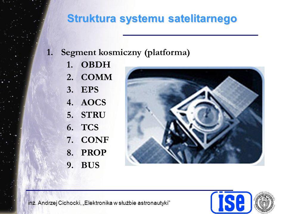 inż. Andrzej Cichocki, Elektronika w służbie astronautyki Struktura systemu satelitarnego 1.Segment kosmiczny (platforma) 1.OBDH 2.COMM 3.EPS 4.AOCS 5