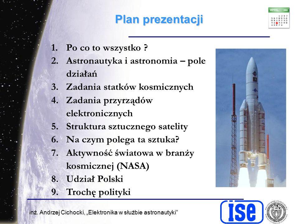inż. Andrzej Cichocki, Elektronika w służbie astronautyki Plan prezentacji 1.Po co to wszystko .