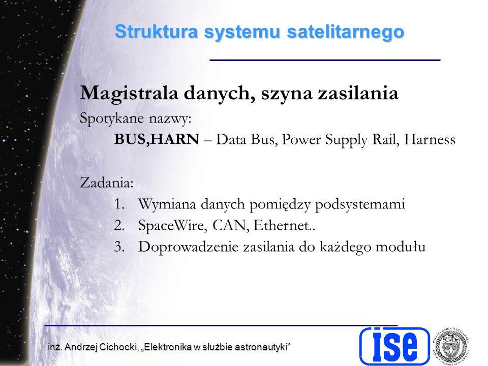 inż. Andrzej Cichocki, Elektronika w służbie astronautyki Struktura systemu satelitarnego Magistrala danych, szyna zasilania Spotykane nazwy: BUS,HARN