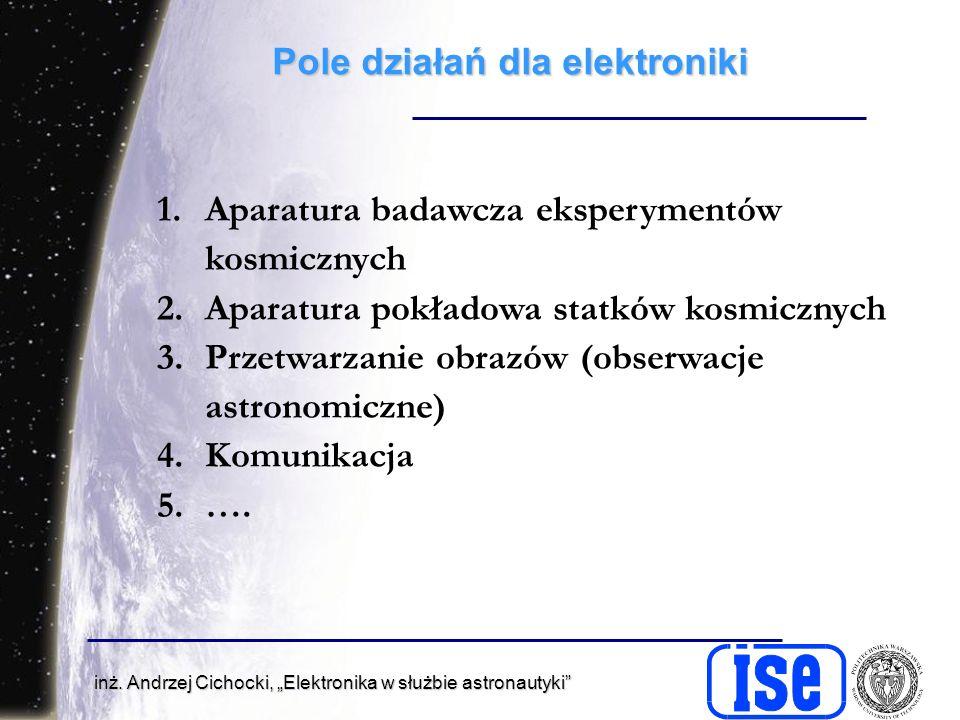 inż. Andrzej Cichocki, Elektronika w służbie astronautyki Pole działań dla elektroniki 1.Aparatura badawcza eksperymentów kosmicznych 2.Aparatura pokł