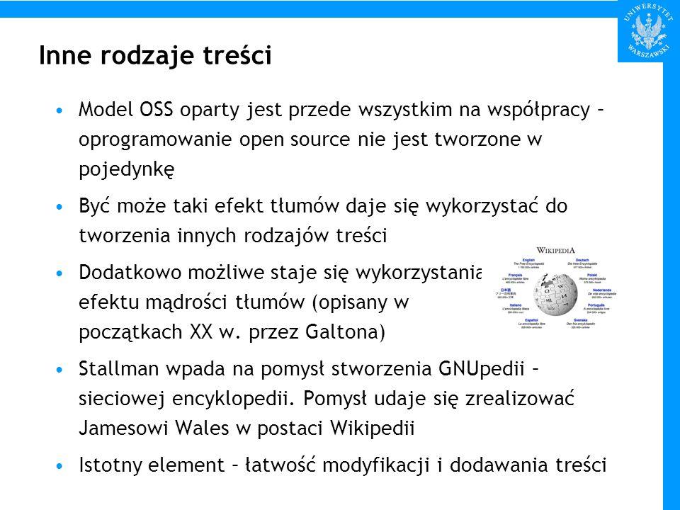 Inne rodzaje treści Model OSS oparty jest przede wszystkim na współpracy – oprogramowanie open source nie jest tworzone w pojedynkę Być może taki efek