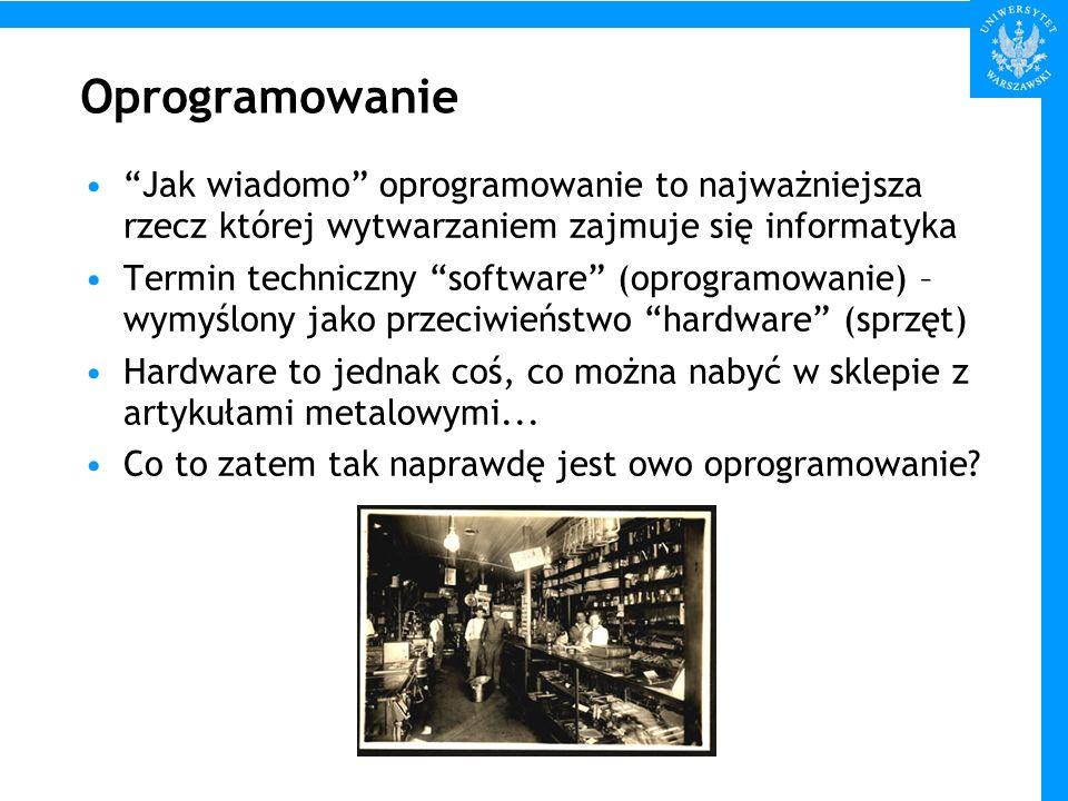 Cechy szczególne oprogramowania Niezużywalność W odróżnieniu od innych wytworów kultury materialnej, oprogramowanie nie podlega procesowi starzenia (fizycznego) Zerowy koszt krańcowy wytworzenia Produkcja kolejnego egzemplarza oprogramowania nic nie kosztuje Specyficzne z punktu widzenia ekonomicznego pojęcia rzadkości Nieograniczone skomplikowanie Złożoność oprogramowania nie jest ograniczona barierami fizycznymi