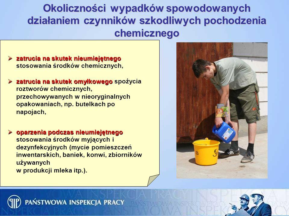 Okoliczności wypadków spowodowanych działaniem czynników szkodliwych pochodzenia chemicznego zatrucia na skutek nieumiejętnego zatrucia na skutek nieu