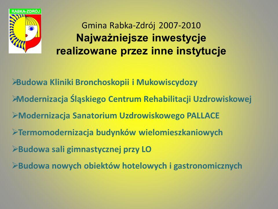 Gmina Rabka-Zdrój 2007-2010 Najważniejsze inwestycje realizowane przez inne instytucje Budowa Kliniki Bronchoskopii i Mukowiscydozy Modernizacja Śląsk