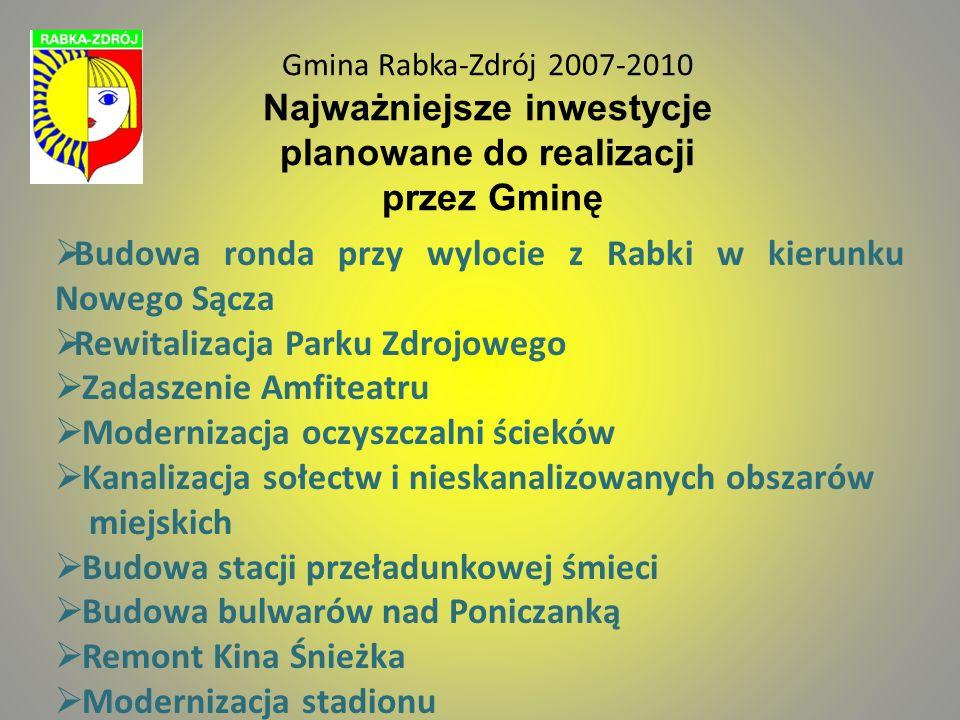Gmina Rabka-Zdrój 2007-2010 Najważniejsze inwestycje planowane do realizacji przez Gminę Budowa ronda przy wylocie z Rabki w kierunku Nowego Sącza Rew