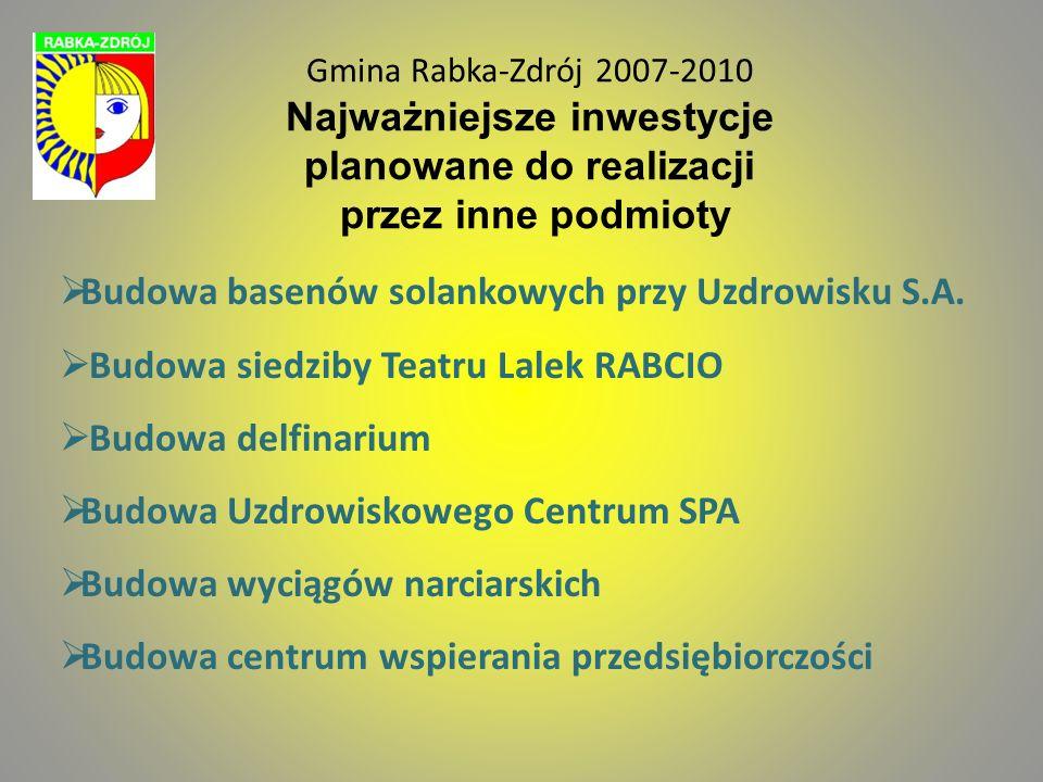 Gmina Rabka-Zdrój 2007-2010 Najważniejsze inwestycje planowane do realizacji przez inne podmioty Budowa basenów solankowych przy Uzdrowisku S.A. Budow