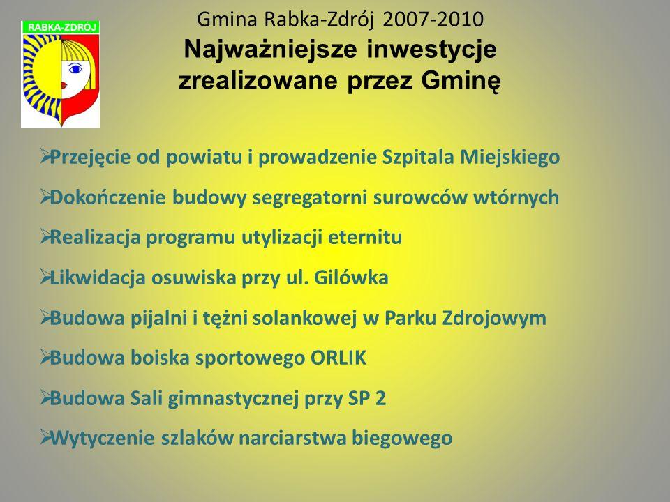Gmina Rabka-Zdrój 2007-2010 Najważniejsze inwestycje zrealizowane przez Gminę Przejęcie od powiatu i prowadzenie Szpitala Miejskiego Dokończenie budow