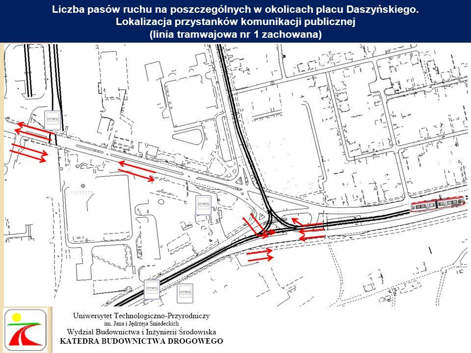 Liczba pasów ruchu na poszczególnych w okolicach placu Daszyńskiego. Lokalizacja przystanków komunikacji publicznej (linia tramwajowa nr 1 zachowana)