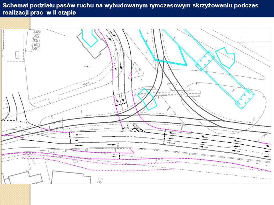 Tymczasowa organizacja ruchu Lokalizacja sygnalizatorów oraz detektorów ruchu (czujników wykrywających pojazdy)