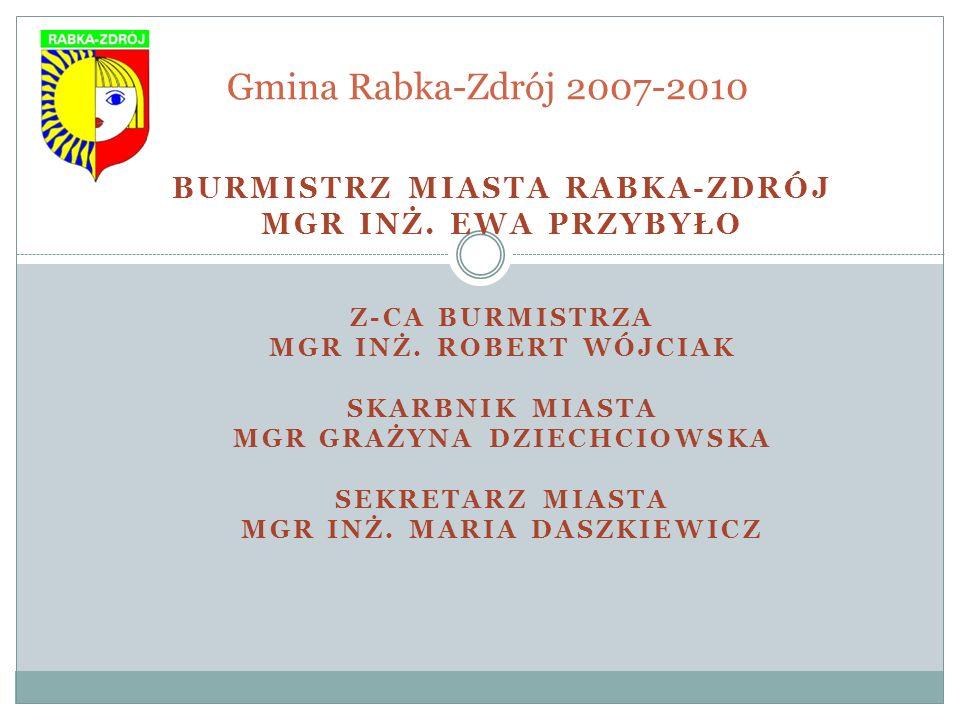 Gmina Rabka-Zdrój 2007-2010 Inne inwestycje Nazwa zadań Rabka – Zdrój Szpital Miejski, tablice informacyjne, wiaty przystankowe, kanalizacja w ul.