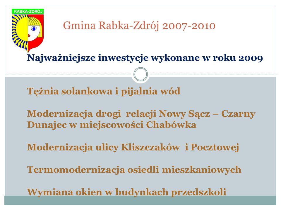 Najważniejsze inwestycje wykonane w roku 2009 Tężnia solankowa i pijalnia wód Modernizacja drogi relacji Nowy Sącz – Czarny Dunajec w miejscowości Cha