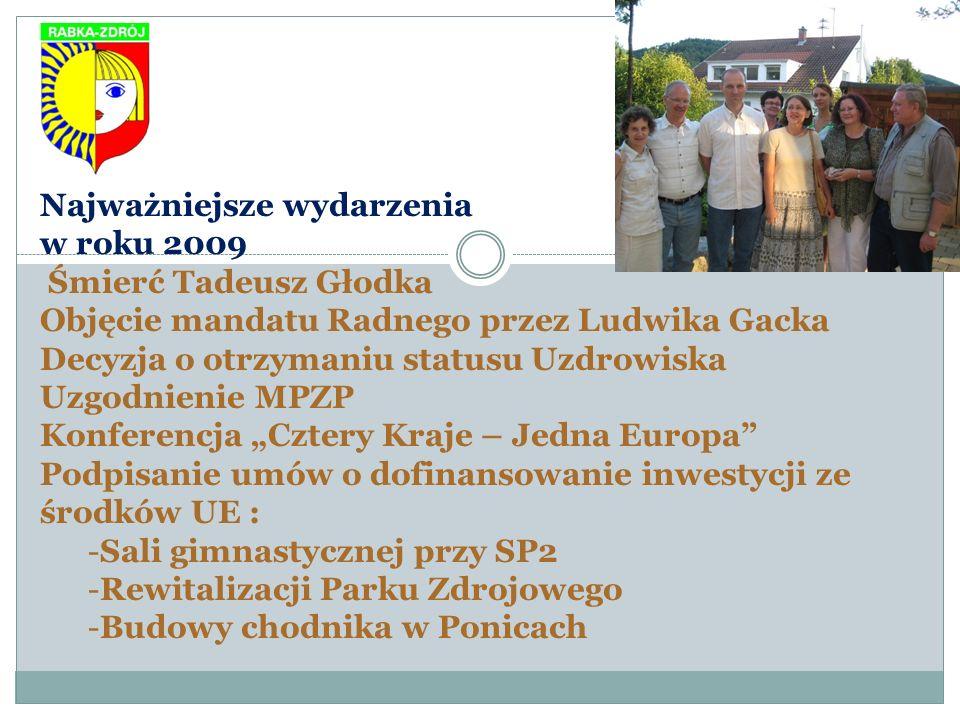 Najważniejsze wydarzenia w roku 2009 Śmierć Tadeusz Głodka Objęcie mandatu Radnego przez Ludwika Gacka Decyzja o otrzymaniu statusu Uzdrowiska Uzgodni