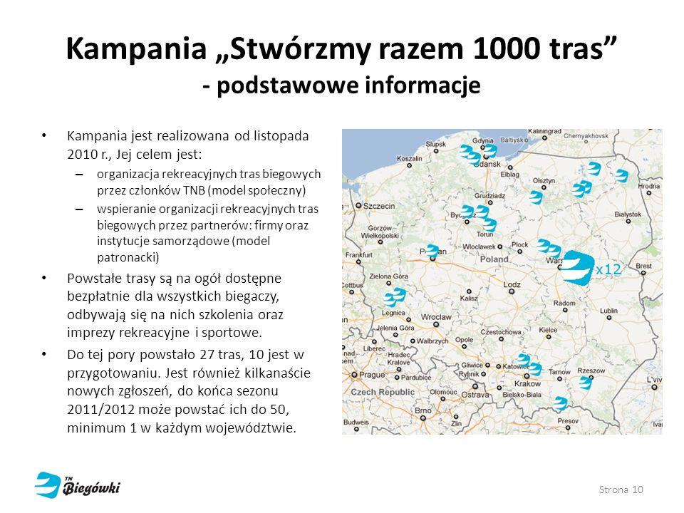 Kampania Stwórzmy razem 1000 tras - podstawowe informacje Kampania jest realizowana od listopada 2010 r., Jej celem jest: – organizacja rekreacyjnych