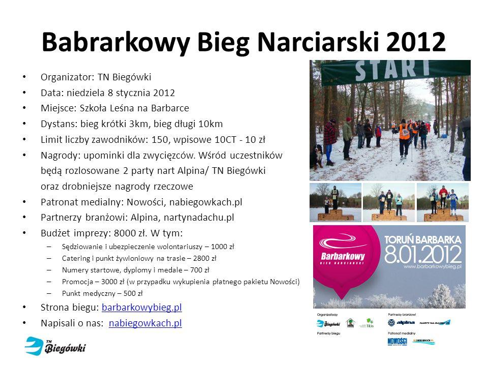Oferta sponsorska Strona 5 ŚwiadczeniePartner Barbarkowego Biegu Logo na: - stronie biegu barbarkowybieg.pl - stronie biegu na facebook.com - stronie nartynadachu.pl - stronie szkola-lesna.torun.pl - zapowiedzi imprezy na tnbiegowki.pl oraz na sliderze na stronie tnbiegowki.pl - regulaminie zawodów: LINKLINK TAK Logo i wzmianki o wsparciu w pakiecie patronackim Nowości: - 2 zapowiedzi biegu (w tym piątkowe wydanie, strony redakcyjne) - moduł z Partnerami 1/6 strony - relacja foto po biegu TAK Logo na banerze w serwisie nabiegowkach.plTAK Materiały Partnera w pakiecie startowym dla zawodnikówTAK Logo na numerach startowychTAK (4x8cm) Banery przy starcie i mecieTAK, 4mb Baner w biurze zawodówTAK, maks.