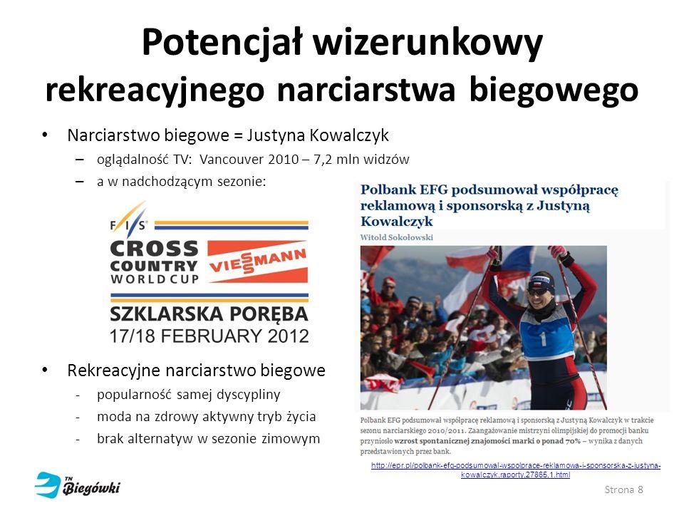 Potencjał wizerunkowy rekreacyjnego narciarstwa biegowego Narciarstwo biegowe = Justyna Kowalczyk – oglądalność TV: Vancouver 2010 – 7,2 mln widzów –