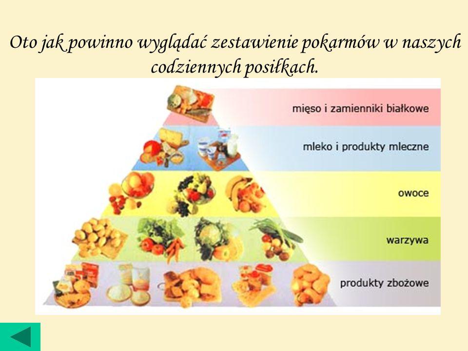 Od niego zależy prawidłowe działanie twojego układu pokarmowego.