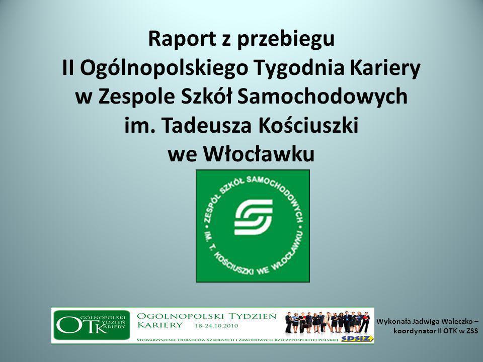Raport z przebiegu II Ogólnopolskiego Tygodnia Kariery w Zespole Szkół Samochodowych im. Tadeusza Kościuszki we Włocławku Wykonała Jadwiga Waleczko –