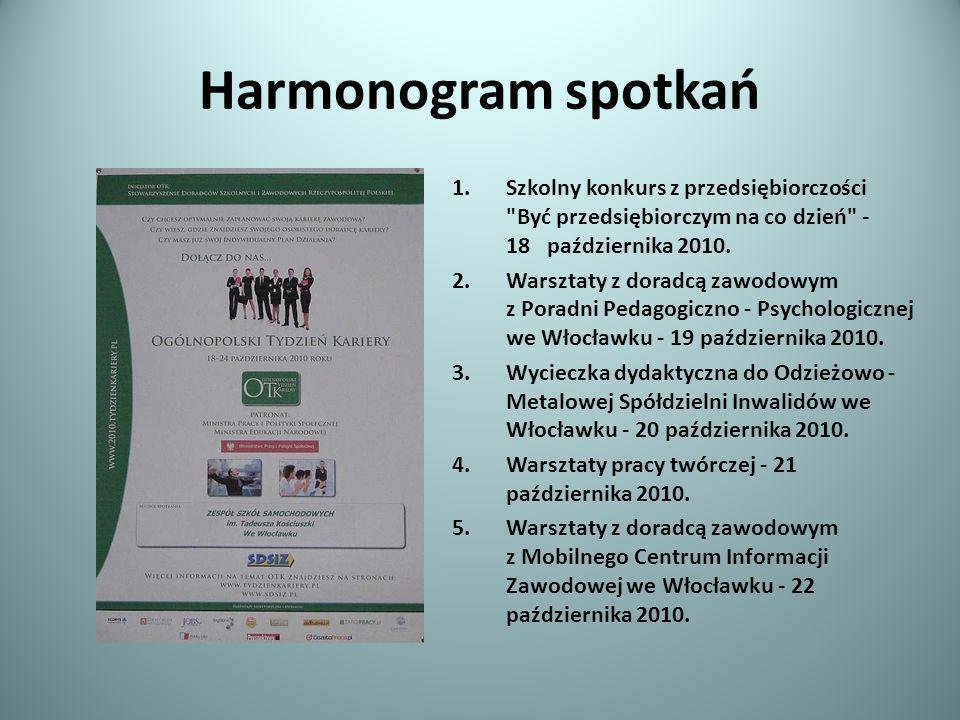 Harmonogram spotkań 1.Szkolny konkurs z przedsiębiorczości