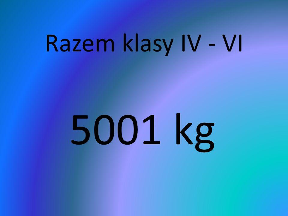 Razem klasy IV - VI 5001 kg