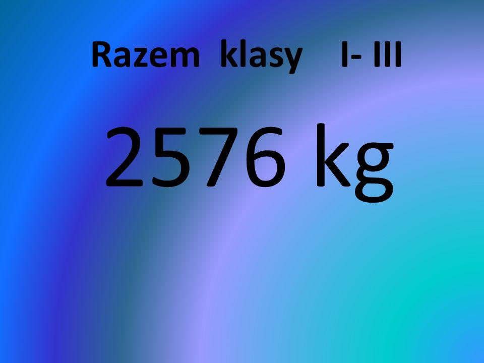 Razem klasy I- III 2576 kg