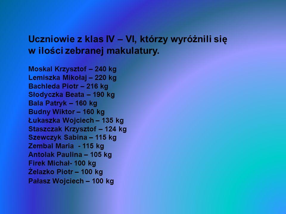 Uczniowie z klas IV – VI, którzy wyróżnili się w ilości zebranej makulatury.