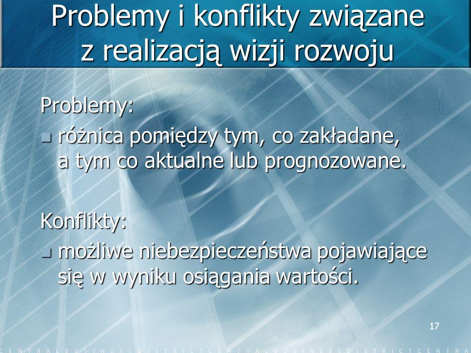 17 Problemy i konflikty związane z realizacją wizji rozwoju Problemy: różnica pomiędzy tym, co zakładane, a tym co aktualne lub prognozowane. różnica