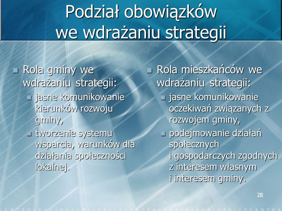 28 Podział obowiązków we wdrażaniu strategii Rola gminy we wdrażaniu strategii: Rola gminy we wdrażaniu strategii: jasne komunikowanie kierunków rozwo