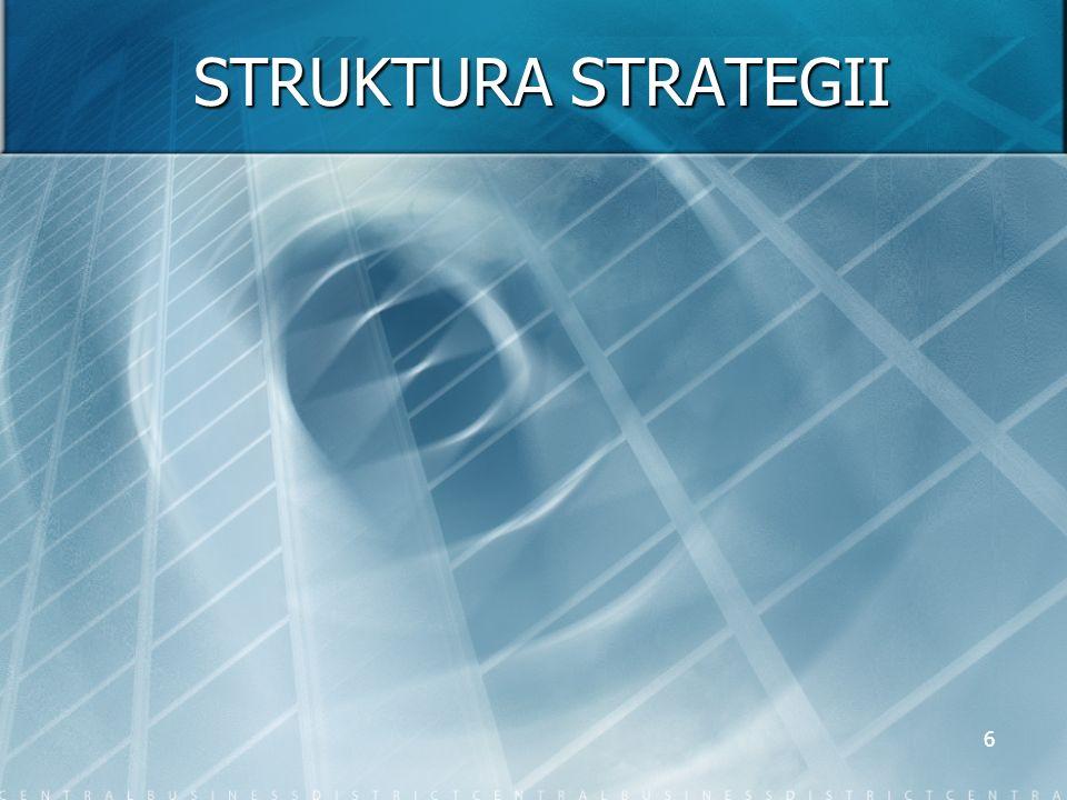 6 STRUKTURA STRATEGII
