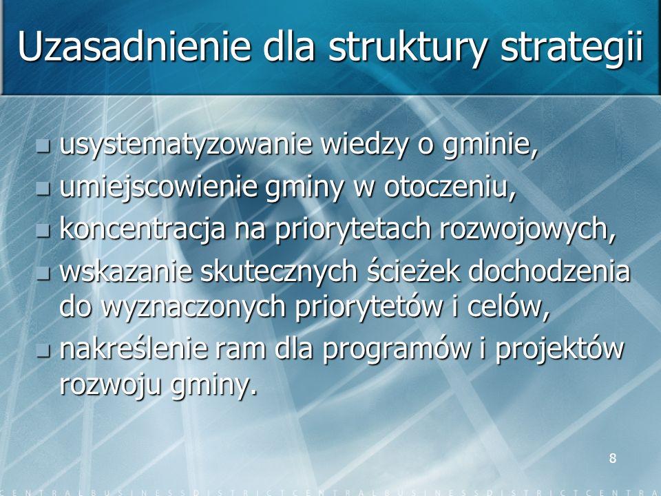 8 Uzasadnienie dla struktury strategii usystematyzowanie wiedzy o gminie, usystematyzowanie wiedzy o gminie, umiejscowienie gminy w otoczeniu, umiejsc