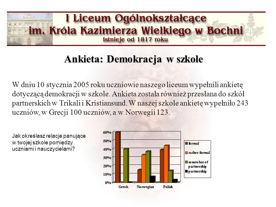 Ankieta: Demokracja w szkole W dniu 10 stycznia 2005 roku uczniowie naszego liceum wypełnili ankietę dotyczącą demokracji w szkole.