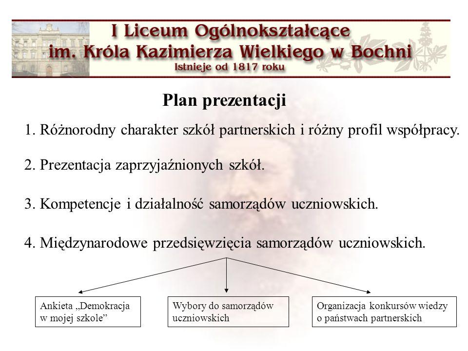 Plan prezentacji 1. Różnorodny charakter szkół partnerskich i różny profil współpracy.
