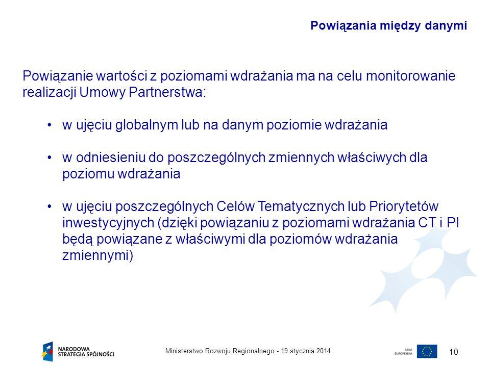 19 stycznia 2014Ministerstwo Rozwoju Regionalnego - 10 Powiązanie wartości z poziomami wdrażania ma na celu monitorowanie realizacji Umowy Partnerstwa