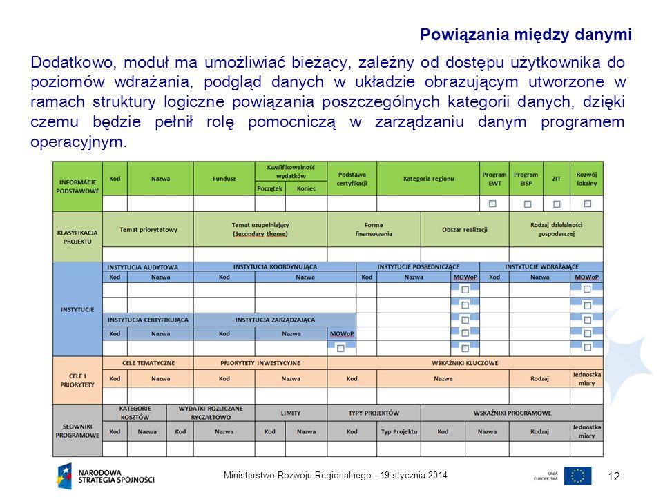 19 stycznia 2014Ministerstwo Rozwoju Regionalnego - 12 Dodatkowo, moduł ma umożliwiać bieżący, zależny od dostępu użytkownika do poziomów wdrażania, p