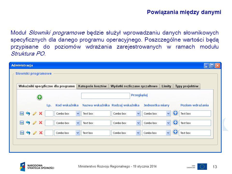 19 stycznia 2014Ministerstwo Rozwoju Regionalnego - 14 W zależności od roli instytucja ma inne zapotrzebowanie co do zakresu danych gromadzonych w trakcie wdrażania i realizacji poszczególnych programów operacyjnych/osi priorytetowych/działań poddziałań i odpowiada za wprowadzanie do systemu innego rodzaju danych (właściwych dla poszczególnych modułów SL 2014).
