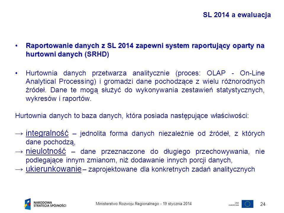 19 stycznia 2014Ministerstwo Rozwoju Regionalnego - 24 Raportowanie danych z SL 2014 zapewni system raportujący oparty na hurtowni danychRaportowanie