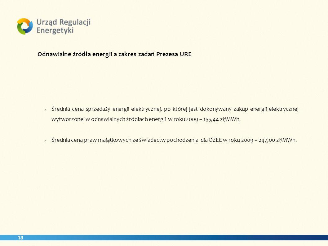 13 Odnawialne źródła energii a zakres zadań Prezesa URE Średnia cena sprzedaży energii elektrycznej, po której jest dokonywany zakup energii elektrycz