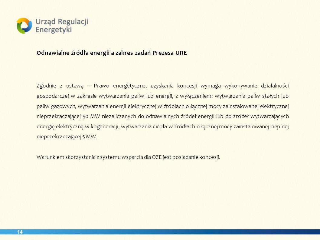 14 Odnawialne źródła energii a zakres zadań Prezesa URE Zgodnie z ustawą – Prawo energetyczne, uzyskania koncesji wymaga wykonywanie działalności gosp