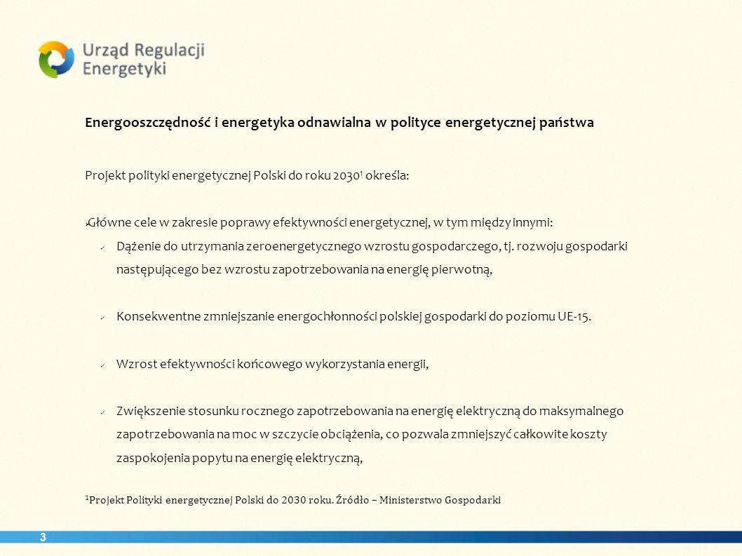 3 Energooszczędność i energetyka odnawialna w polityce energetycznej państwa Projekt polityki energetycznej Polski do roku 2030 1 określa: Główne cele