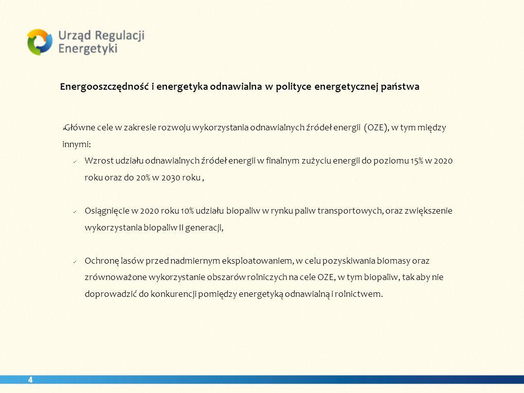 4 Energooszczędność i energetyka odnawialna w polityce energetycznej państwa Główne cele w zakresie rozwoju wykorzystania odnawialnych źródeł energii