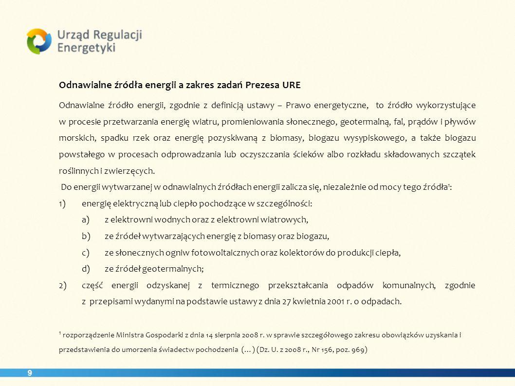 9 Odnawialne źródła energii a zakres zadań Prezesa URE Odnawialne źródło energii, zgodnie z definicją ustawy – Prawo energetyczne, to źródło wykorzyst