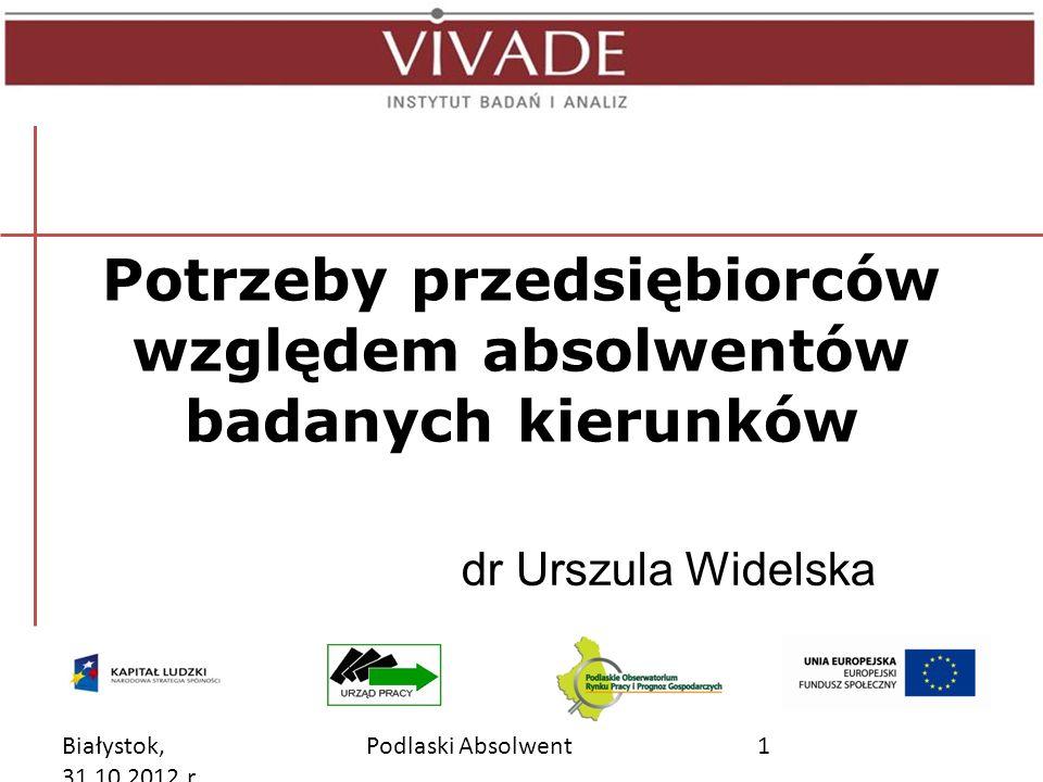 Białystok, 31.10.2012 r.Podlaski Absolwent Płaszczyzny oceny kształcenia na k.t.