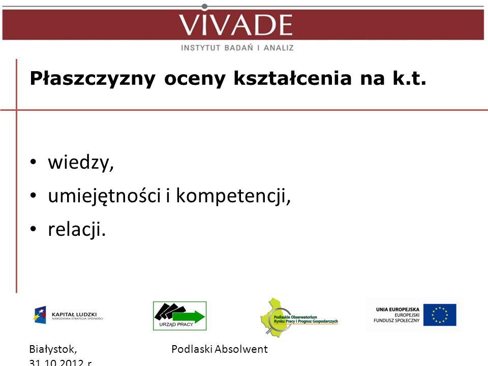 Białystok, 31.10.2012 r. Podlaski Absolwent Płaszczyzny oceny kształcenia na k.t.