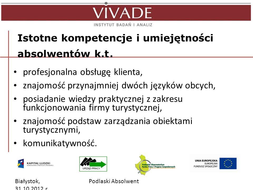 Białystok, 31.10.2012 r. Podlaski Absolwent Istotne kompetencje i umiejętności absolwentów k.t.